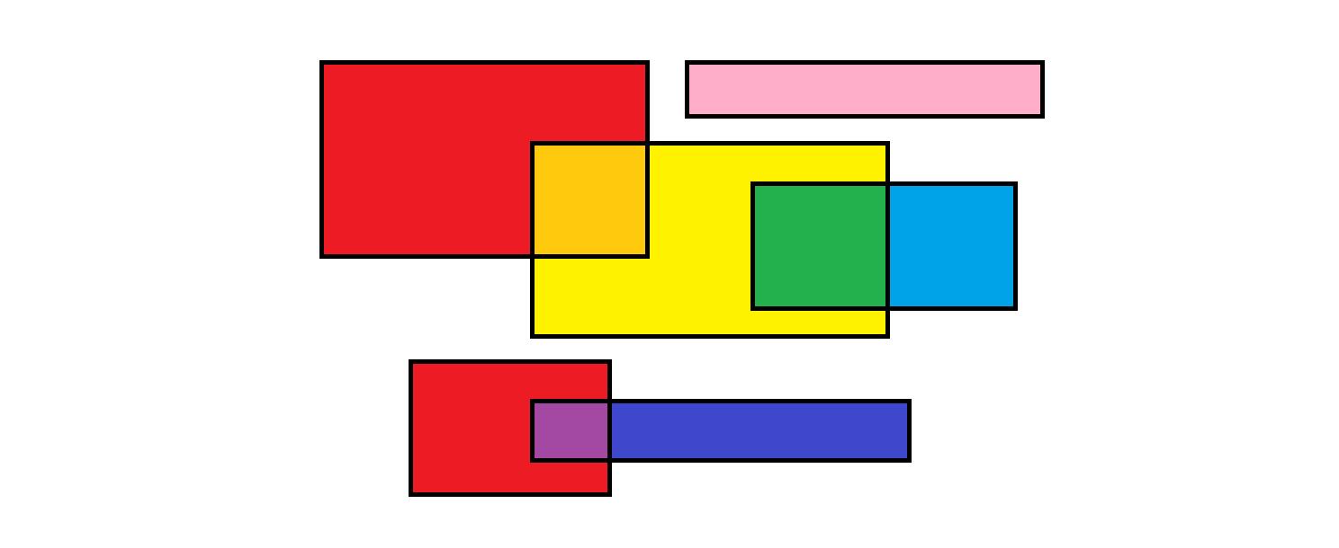矩形面积并.png